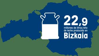 Kaiku Km0-bizkaia