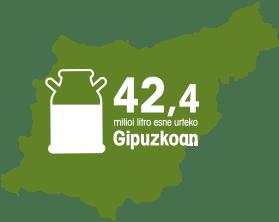Kaiku Km0-gipuzkoa-euskaraz