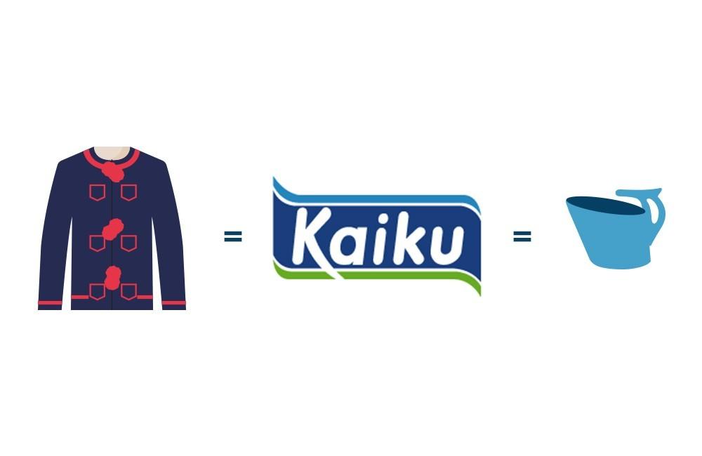 chaqueta kaiku recipiente